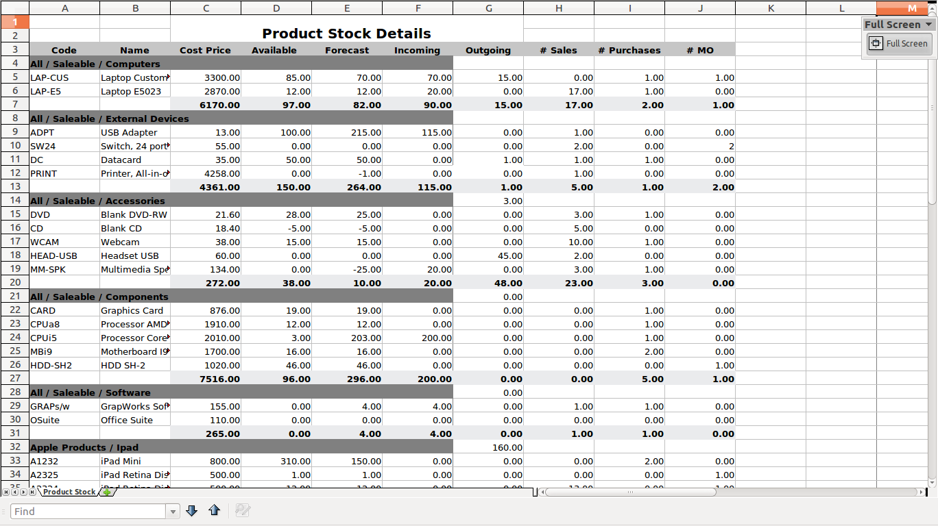 Product Stock Details report in odoo