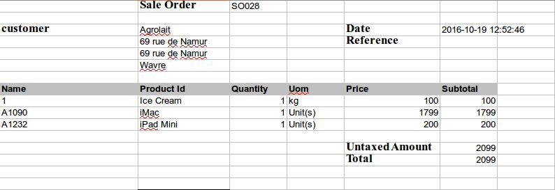 Sale Order Excel Report