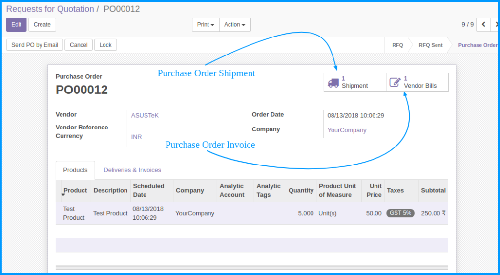 Cancel sale , Purchase order , invoice , shipment with Odoo App ...