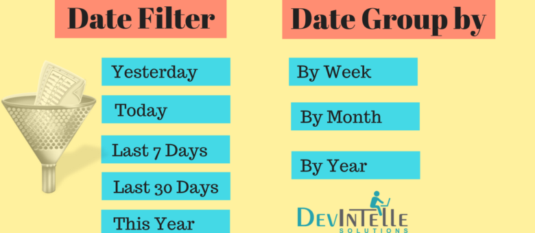 date_filter