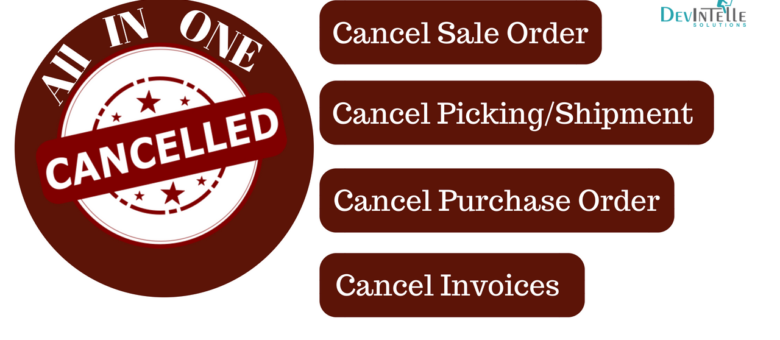 All in one Cancel Sale,Purchase,Picking